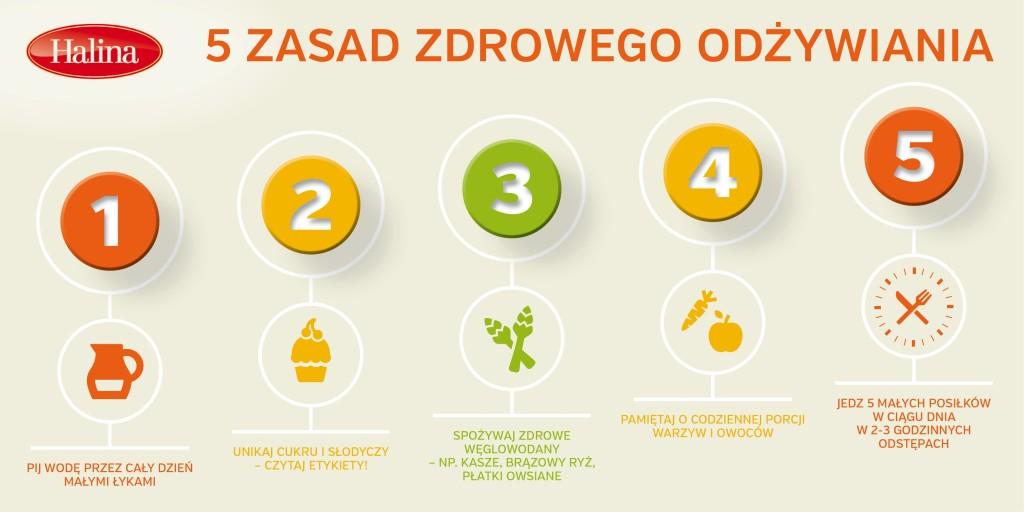 5 zasad zdrowego odżywiania