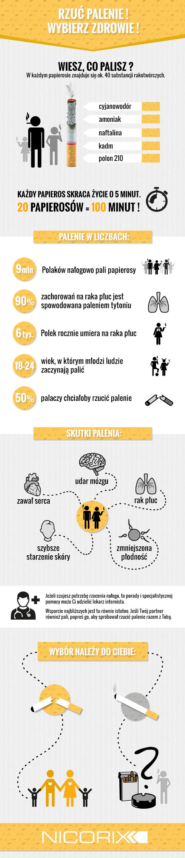 Nicorix infografika