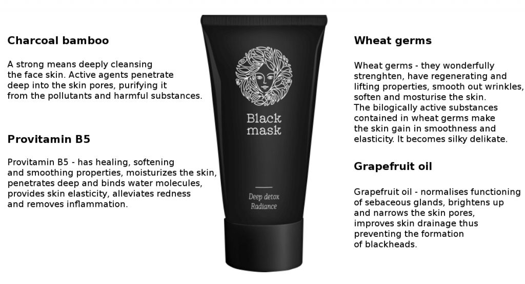 Black Mask - the essential ingredients: bamboo charcoal, provitamin B5, wheat germs, grapefruit oil